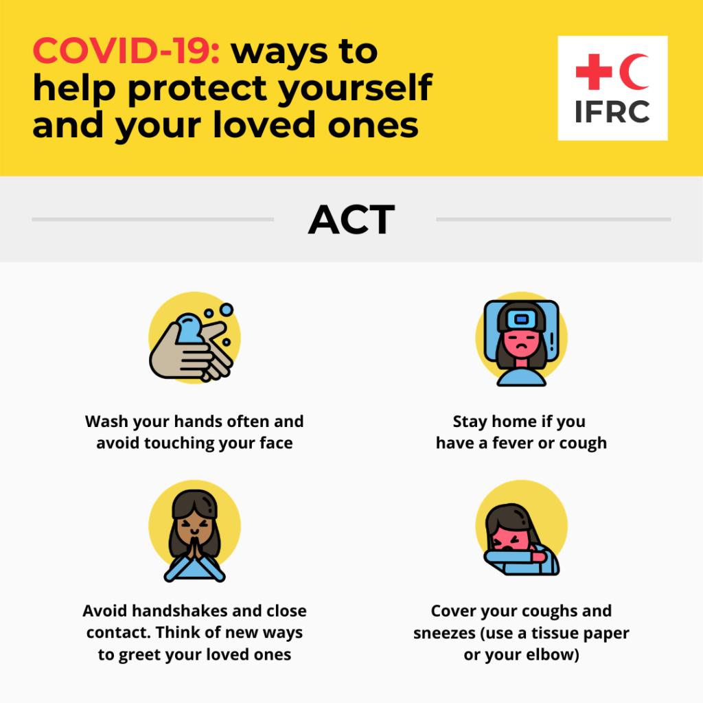 赤十字インフォグラフィック 行動