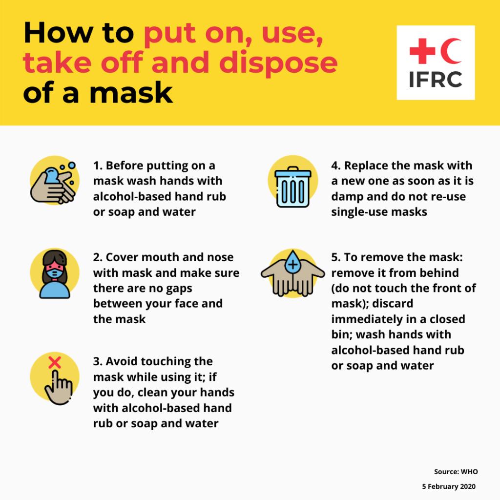 赤十字インフォグラフィックマスクの使い方
