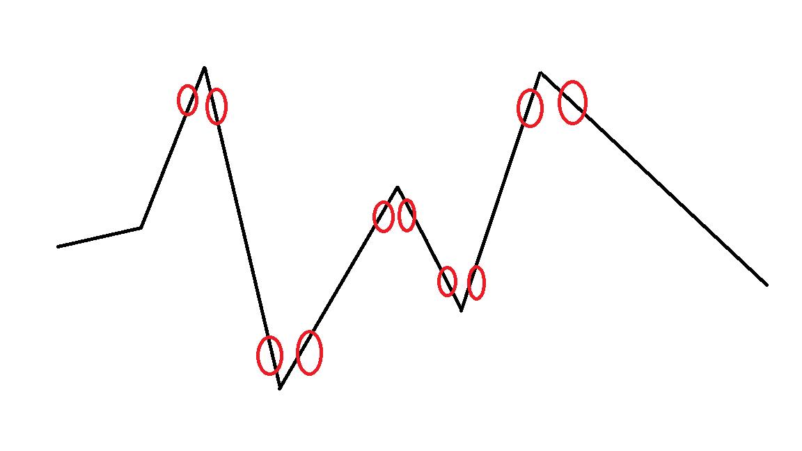 株式投資シンプル図
