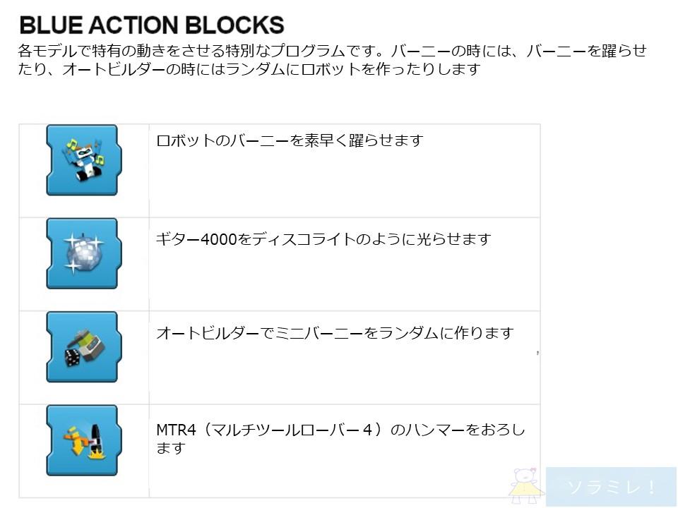 レゴブーストプログラミングブロックの説明ブルー
