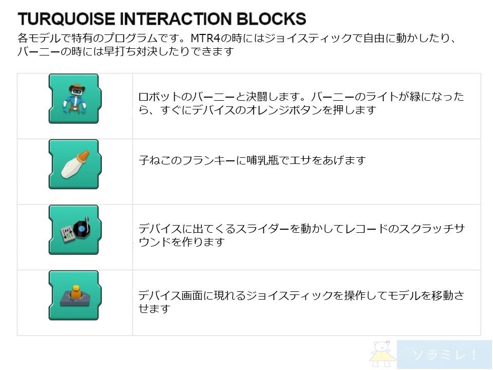 レゴブーストプログラミングブロックの説明ターコイズ
