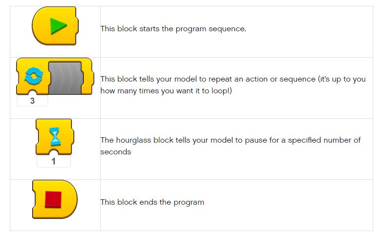 LEGOBOOSTのプログラミングブロック