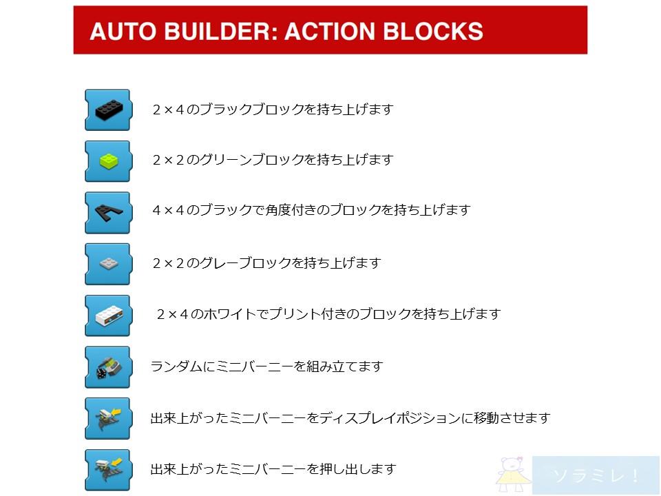 レゴブーストプログラミングブロックの説明【アクションブロック】