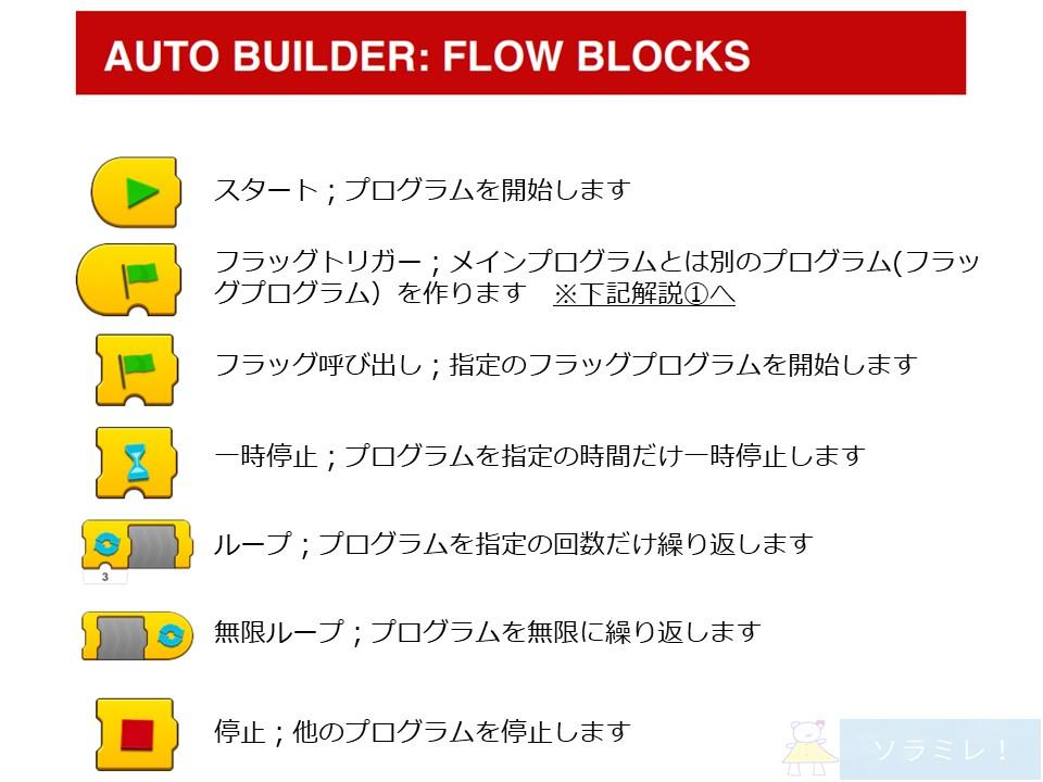 レゴブーストプログラミングブロックの説明【フローブロック】