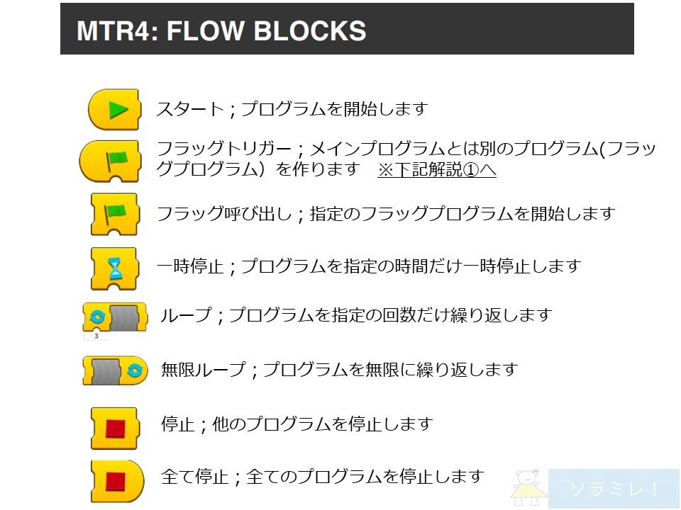 レゴブーストプログラミングブロックの説明【フロー】