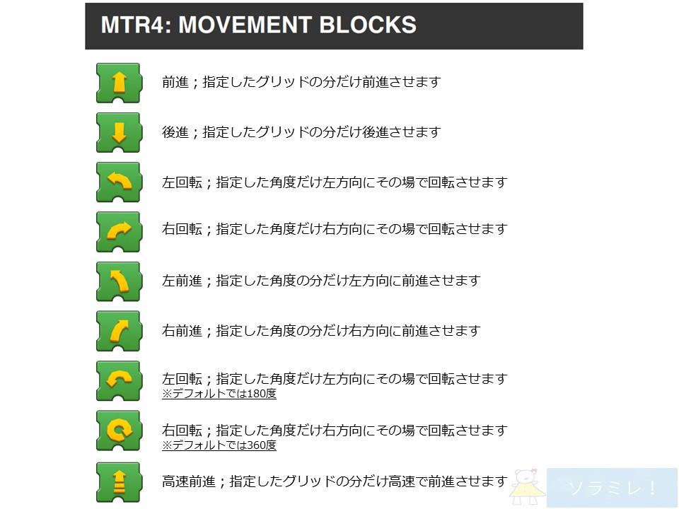 レゴブーストプログラミングブロックの説明【動き】
