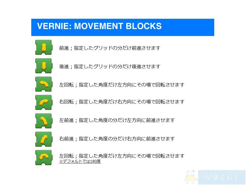 レゴブーストプログラミングブロックの説明【Vernie編】4