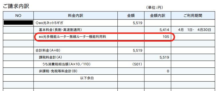 eo光多機能ルーターレンタル費用